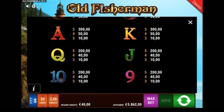 Old Fisherman Gewinntabelle Fortsetzung